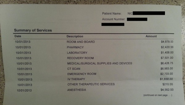 What Are Typical Emergency Room Charges
